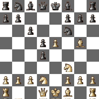 Ejemplo de estrategia de clavado